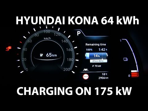Hyundai Kona Electric charging on 175 kW charger