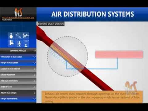 Part 5 Return Air Duct Dimensions Design Of Distribution Systems Hvac By Www Ocatavesim You