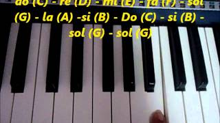 Escalas y arpegios Los Aristogatos Piano Tutorial