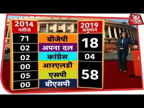 SP-BSP-RLD लड़े साथ तो UP में 18 सीटों तक सिमट जाएगी BJP | Aaj Tak Mood Of The Nation Poll