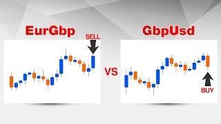 Strategia Trading Forex: Correlazione Eur/Gbp vs Gbp/Usd - Video Promozionale
