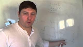 Алгебра 9 класс. Решение систем уравнения методом сложения