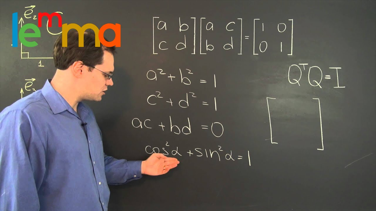 Linear Algebra 21e What All 2x2 Orthogonal Matrices Look