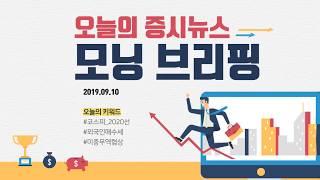 [모닝브리핑] 코스피 2020선, 외국인 매수세, 미중…