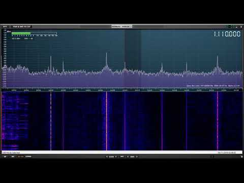 The New SDRPlay RSPdx: Astonishing Signal From WBT 1110 KHz Charlotte North Carolina