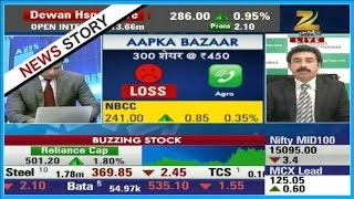 Experts outlook and suggestion on the stocks of 'NHPC, Aban Offshore, L&T Finance etc