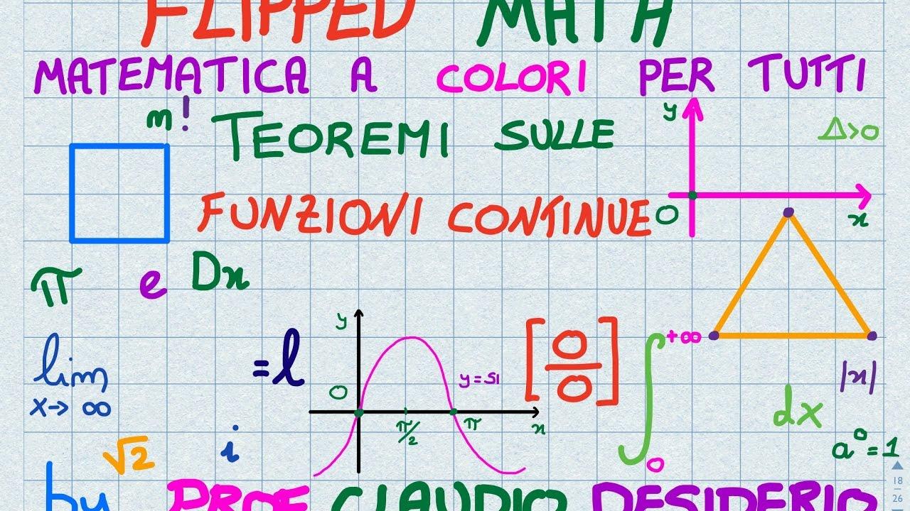Teorema Dei Valori Intermedi.Teorema Di Weierstrass Di Darboux E Degli Zeri