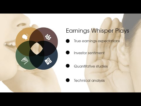 About Earnings Whispers