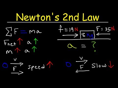 Newton's Second Law of Motion Explained, Examples, Word Problems, Physics -  Mechanics
