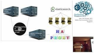 Scaling Elasticsearch, Logstash and Kibana (ELK) - DevOpsDays SG 2015