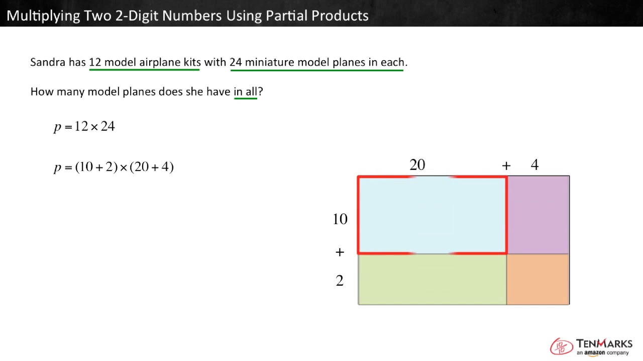 Multiplying Two 2-Digit Numbers Using Partial Products: 4.NBT.5 ...