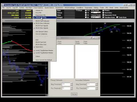 5 Minute Delineator Model Trading Strategy Tutorial - HFTalert.com