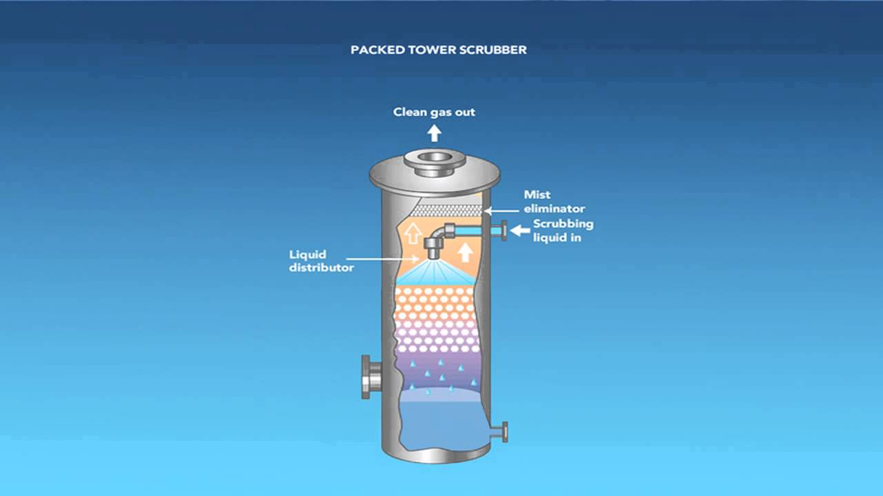 Cr Clean Air Packed Tower Youtube