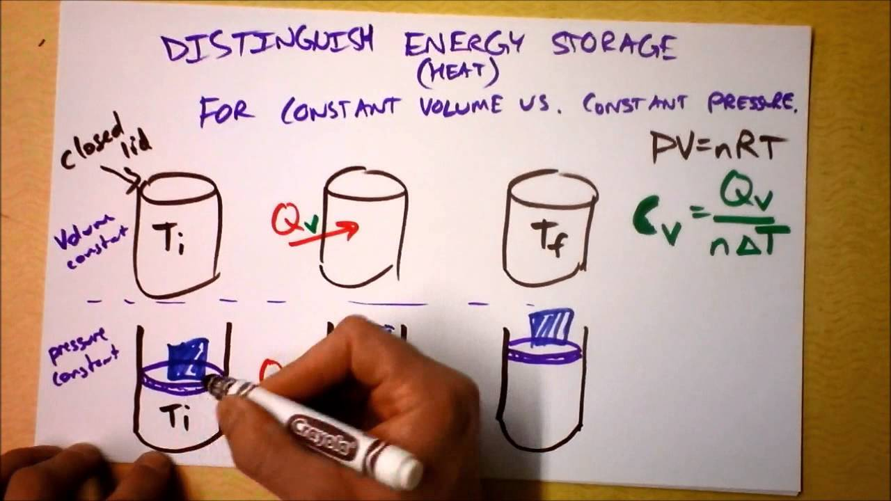 Specific heat constant volume or at constant pressure doc specific heat constant volume or at constant pressure doc physics youtube buycottarizona Image collections