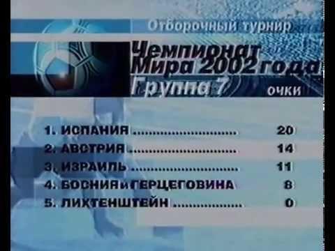 Обзор матчей заключительного тура ОТ на ЧМ 2002
