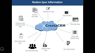 CreataCRM Intro 2 or Reckon Hosted and Reckon Enterprise