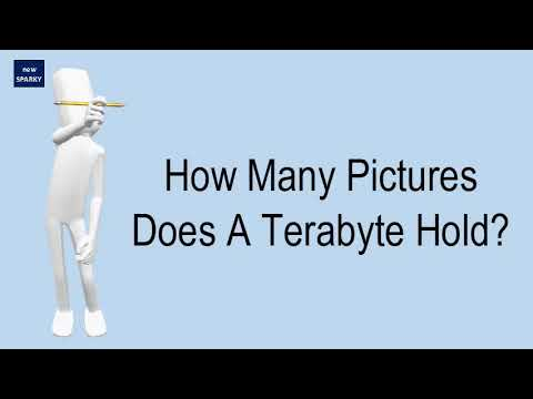 How Many Pictures Does A Terabyte Hold?