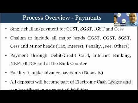 GST Payment Process  Detailed Analysis