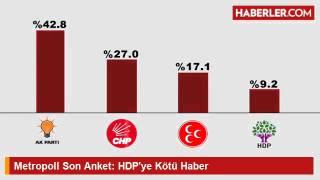 HDP'Ye Kötü Haber