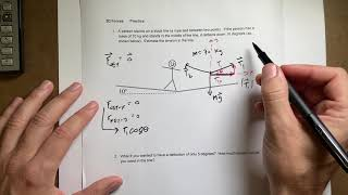 Calculating the tension iฑ a slack line