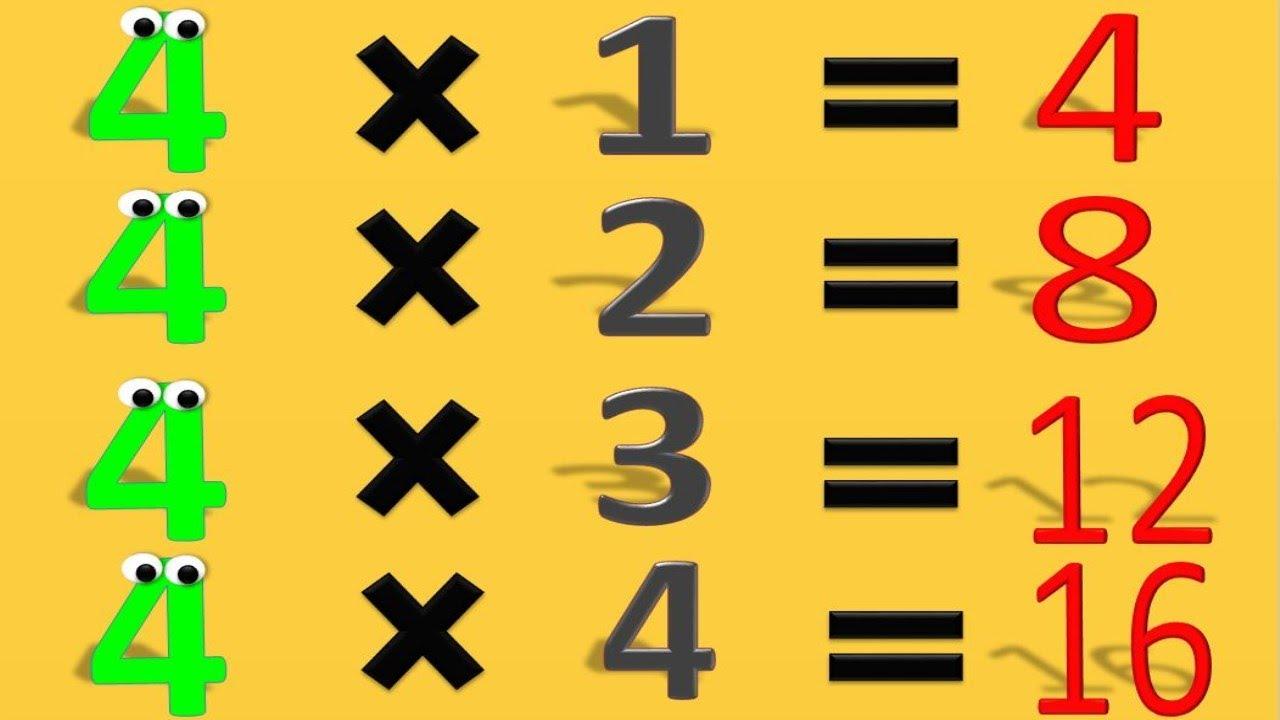 Resultado de imagen de tabla del 4