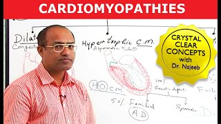 Cardiomyopathies - Causes & Symptoms - Cardiology