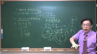 [이해가 쏙쏙! 전기기능사 및 전기기초과정] 전기기능사 수험 요령 및 유의사항