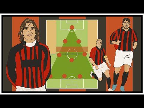 Tactics Explained: AC Milan&39;s  Champions League Winning Team
