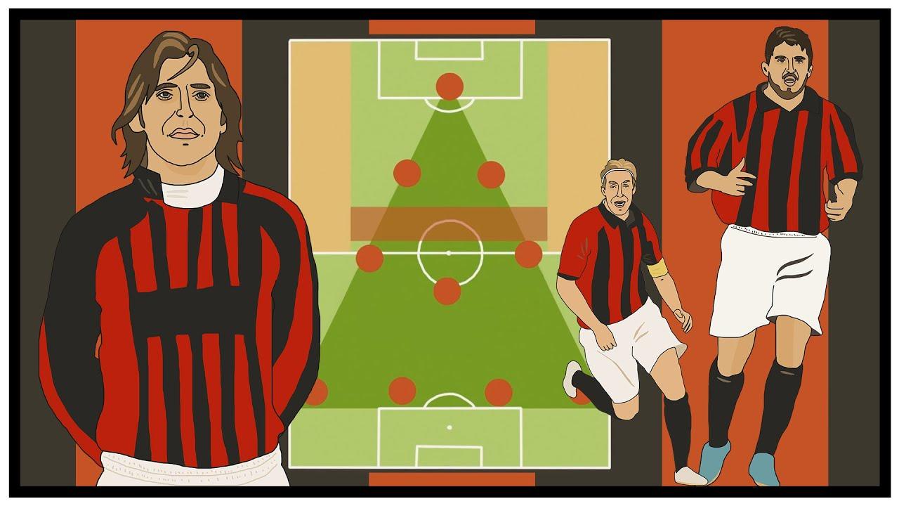 Tactics Explained: AC Milan's 2007 Champions League Winning Team