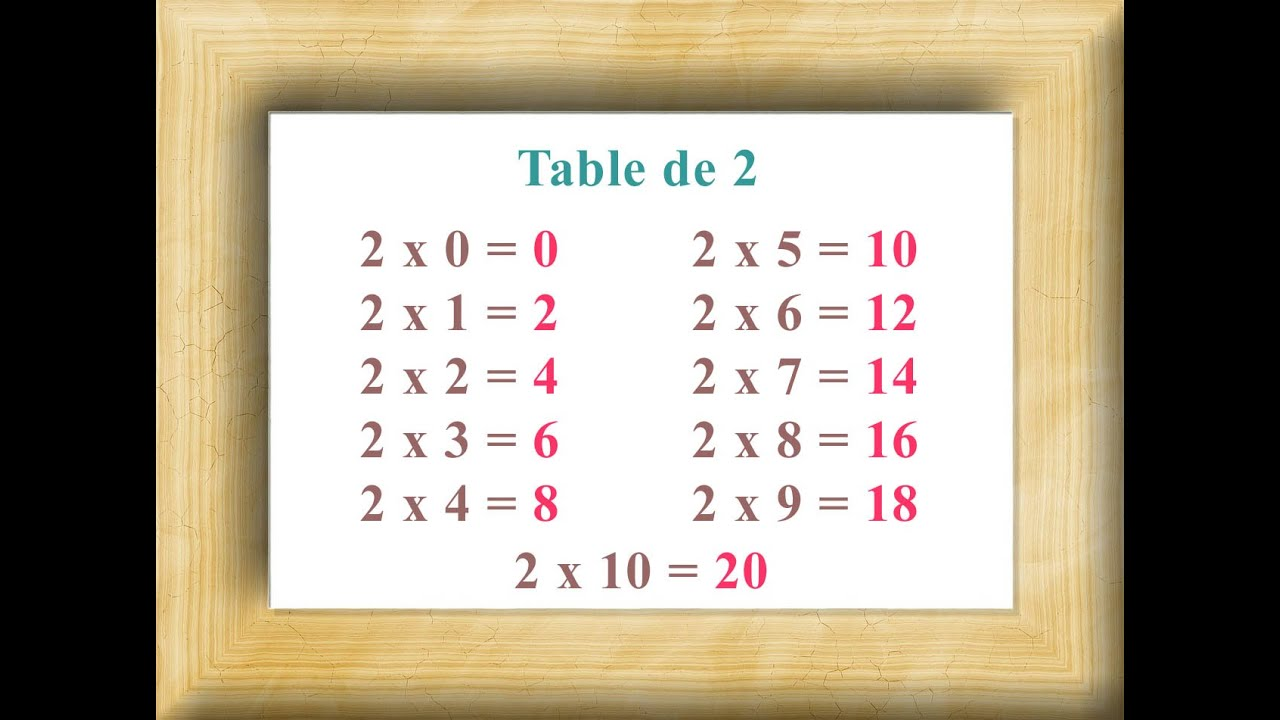 Table de multiplication de 2 - YouTube