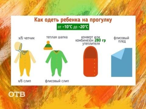 Как одеть грудничка в 2 градуса
