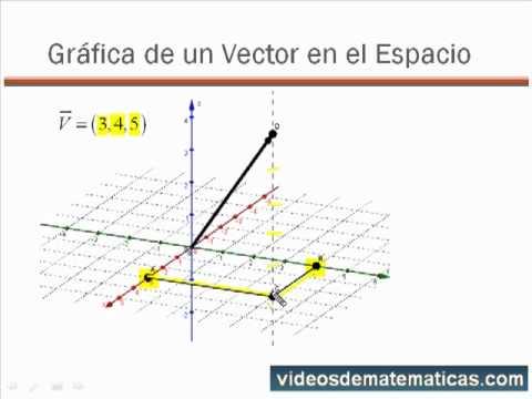 Resolver Ecuaciones al Instante | Symbolab/GeoGebra : todo tipo de ecuaciones o sistemas | from YouTube · Duration:  9 minutes 6 seconds
