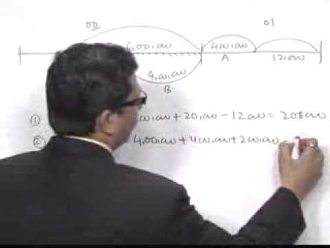 IPCC Insurance claims lecture-3
