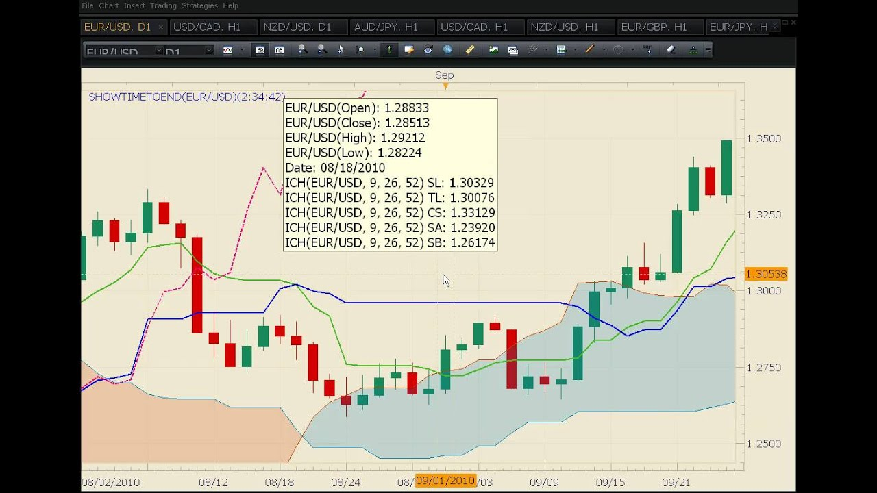 Quantitative Trading Strategy Using R: A Step by Step Guide | R-bloggers