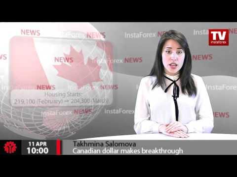 Canadian dollar makes breakthrough