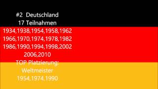 wm-facts-1-top-5-nationen-mit-den-meisten-wm-teilnahmen