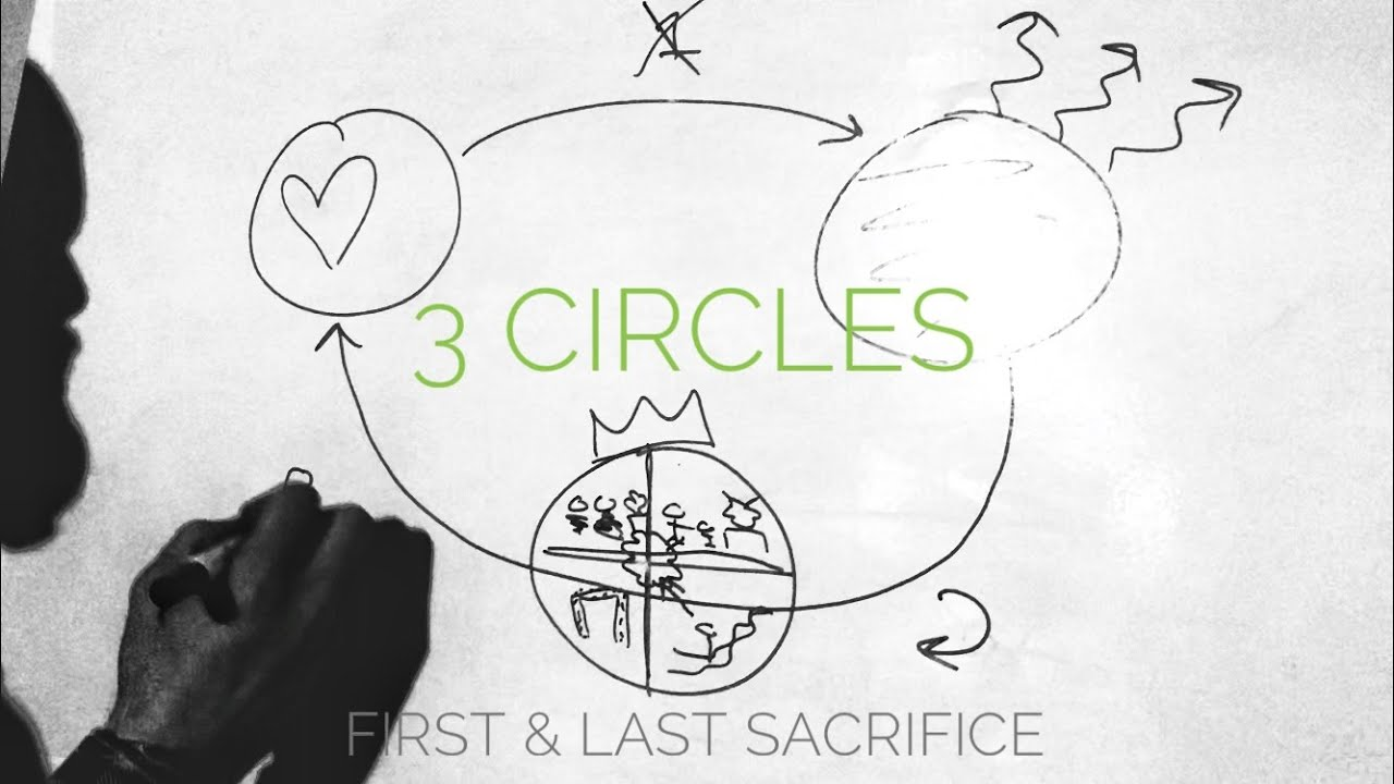 3 Circles - first and last sacrifice