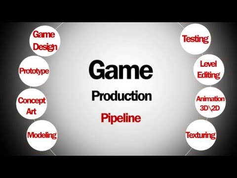 ITI Egypt Game Jam 2016 Game Production Pipeline Session