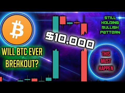 IMPORTANT! BITCOIN PRICE IS DOWN, BUT BTC IS NOT OUT!