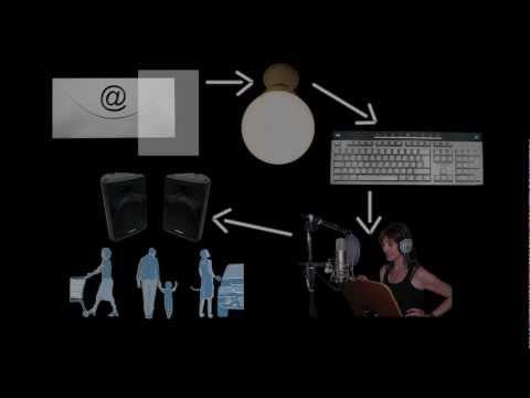 Imagina Sistemes - Cómo realizamos nuestro hilo musical