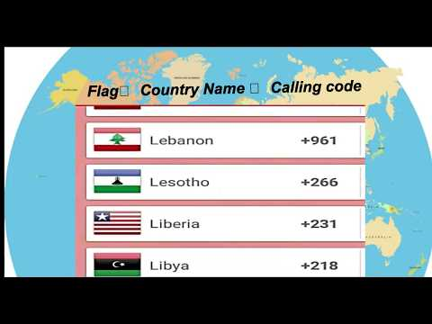 All country name,National flag,Mobile calling code number by alphabet | International dialing code