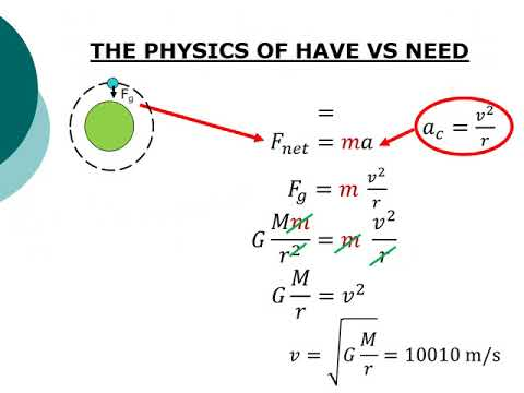 Solving Circular Motion Problems 3 -  with Gravity