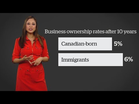 Is Immigration Good Or Bad For An Economy?
