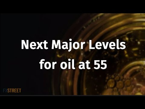 Next Major Levels for oil at 55