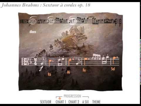 brahms sextuor opus 18