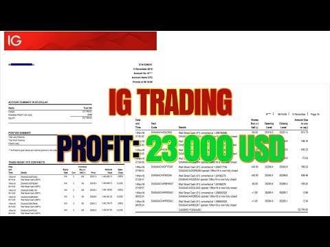 web-trading-forex-robot-clicker:-broker-ig-profit-23-000-usd