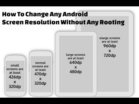 Change resolution in any android device