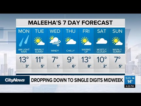 Temps drop to single digits mid-week