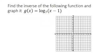 Additional example on finding the inverse of a logarithmic function