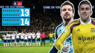 5 INCREDIBLE Penalty Shootouts | Longest Ever Record & Adrian's Winner | Emirates FA Cup 19/20
